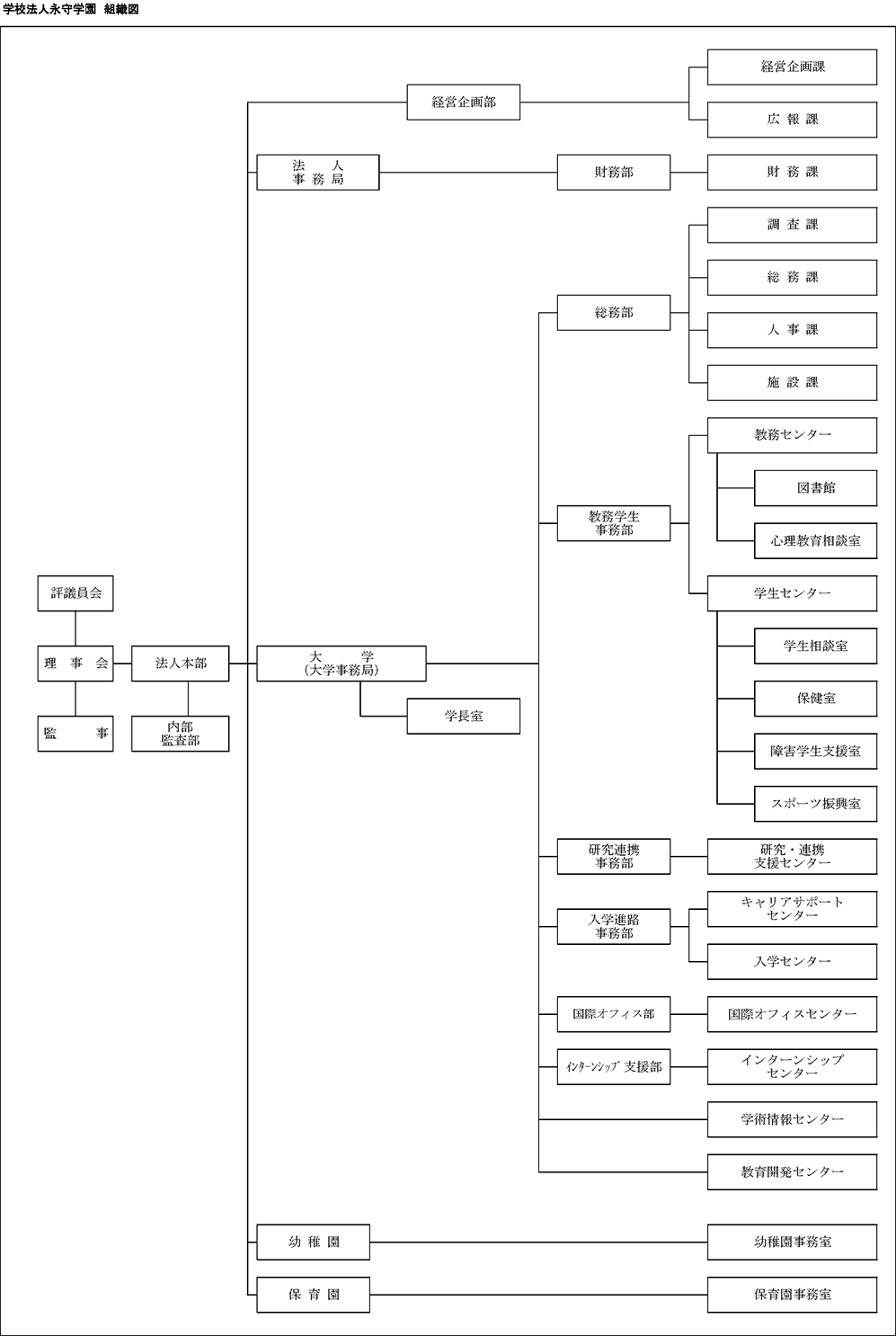 20201001_organization.png
