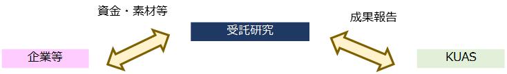2020_sankangaku02.png