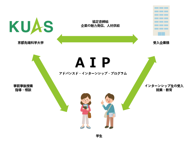 AIP_img01.png