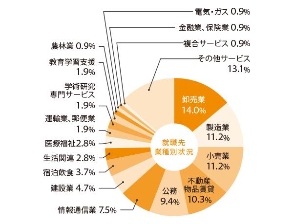 economics_pie chart.png
