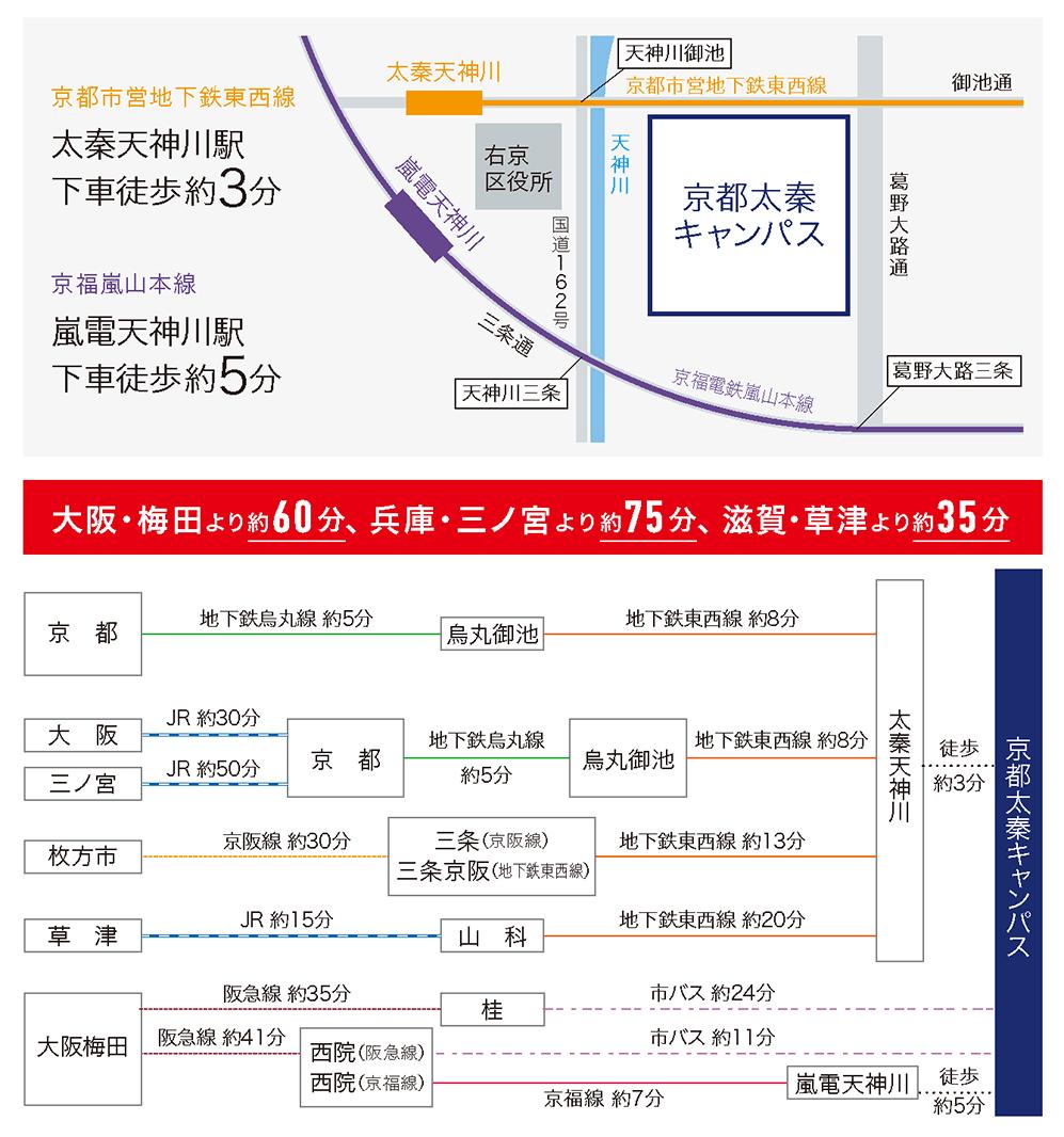 2021_kuas_accessmap_0611.png